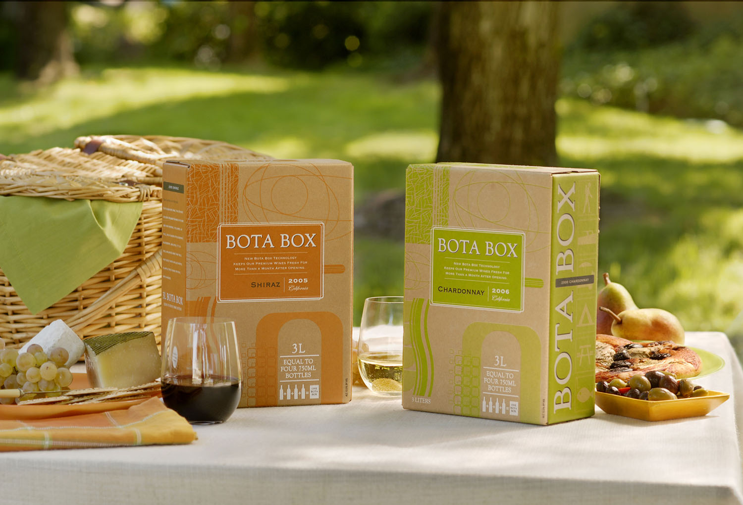 Eco-Benefits of Boxed Wine