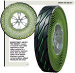 A Step Forward for the Auto Industry – Sustainability through Airless Tires